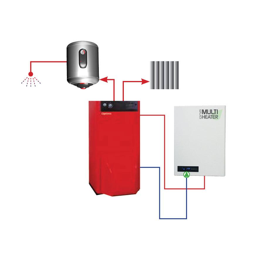 PILP kytkentä lämmityskattilaan ja varaajaan