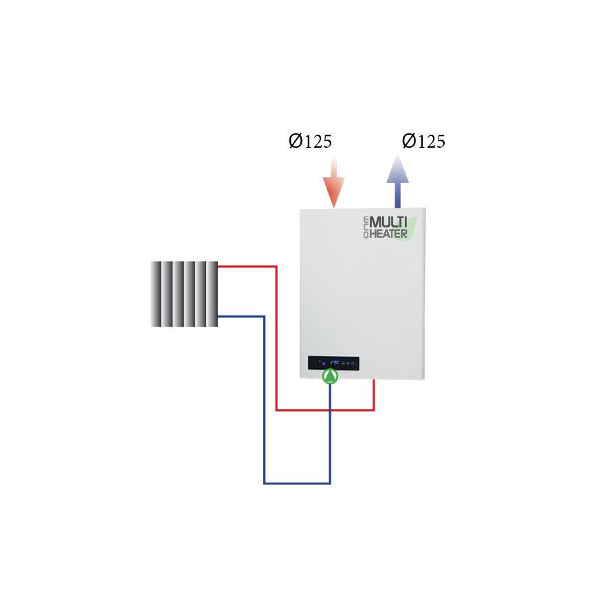 PILP kytkentä lämmitysverkostoon