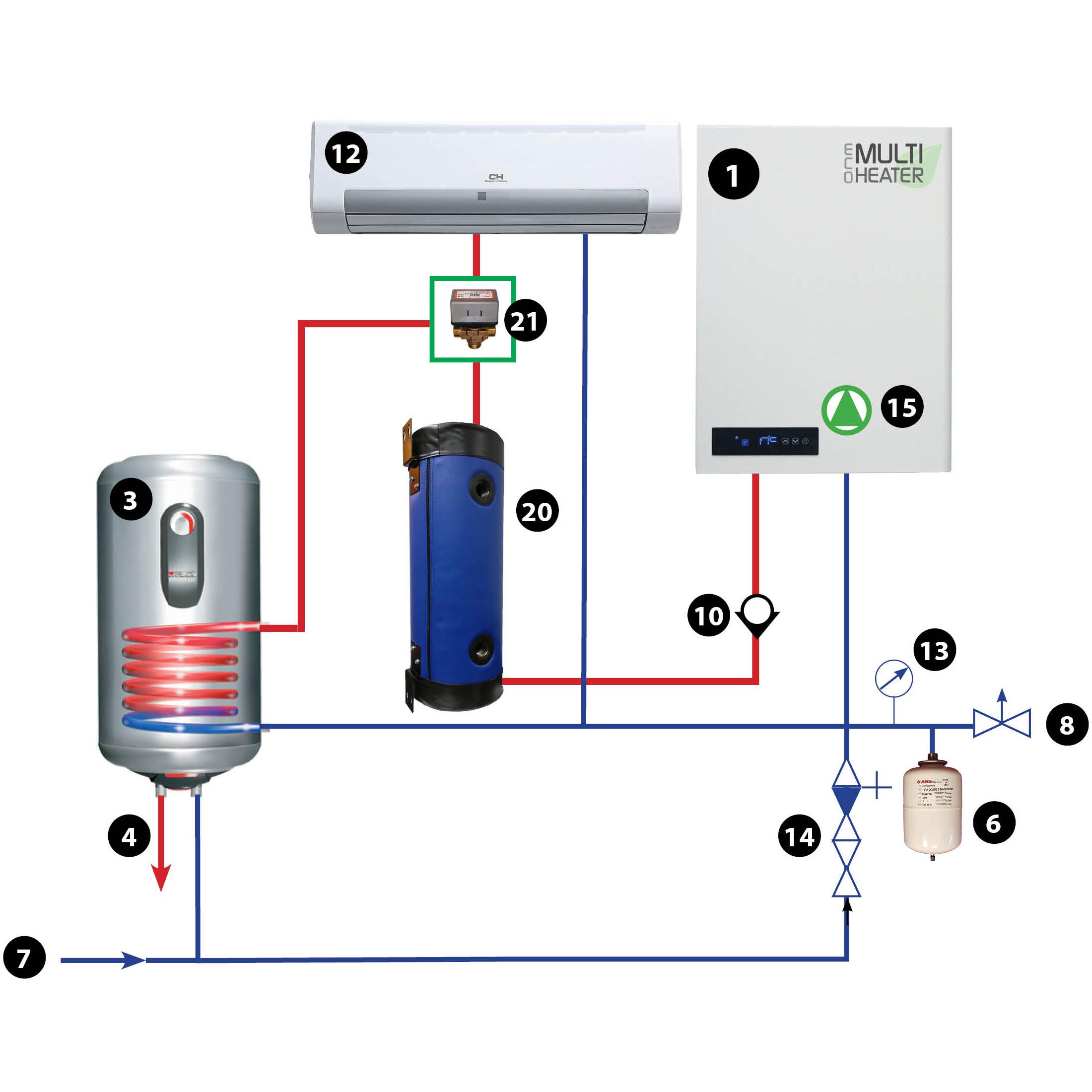 Käyttöveden lämmitys sekä talon lämmitys puhallinkonvektorilla Multiheater Eco hoitaa ilmanvaihdon ja ottaa jäteilmasta lämpöenergian käyttöveteen sekä talon lämmitykseen. Yksinkertainen kytkentä jossa ensisijasesti käyttövesi pidetään kuumana ja sen saavutettua haluttu lämpötila, kääntää vaihtoventtiili lämmön puhallinkonvektorille. Sopii talon käyttöveden tuotantoon ja päälämmönlähteen tueksi. Sopii pienen talon tai rantamökin taydelliseksi lämmitys ja ilmanvaihtojärjestelmäksi.