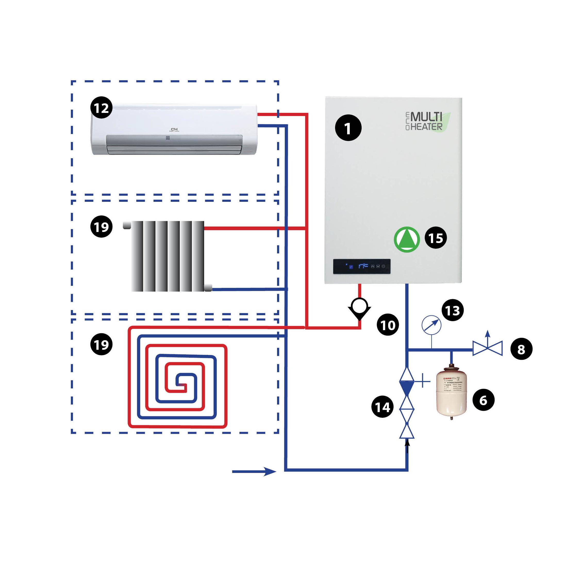 Multiheater Eco poistoilmalämpöpumppu on lisäapu lämmitykseen Multiheater poistoilmalämpöpumppu ottaa tilassa olevan energian talteen ja tuo säästöä koko ajan. Se voi tuottaa vuodessa yhtä suuren lämpömäärän, joka vastaa normaalin pienen talon koko vuoden lämmitystarvetta.